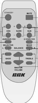 Пульт BBK FSA-1806 (RC-117R) акустики
