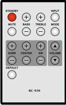 Пульт BBK RC-970 для MA-970S акустики