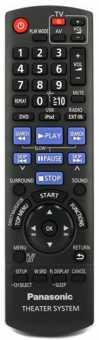 Пульты Panasonic N2QAYB000361/ 363/366/ 456 и др.