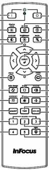 Пульт Infocus SP8600HD3D/ IN8601 проекторов