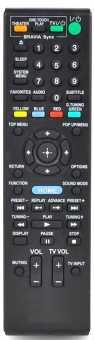 Пульты Sony RM-ADP053, RM-ADP054 и др. AV system uni