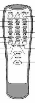 Пульты Vitek VT-4021/4022-4032/4024(T2310) и др акустики