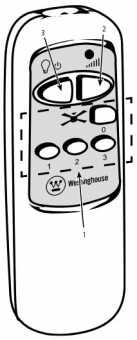 Пульт Westinghouse 78095